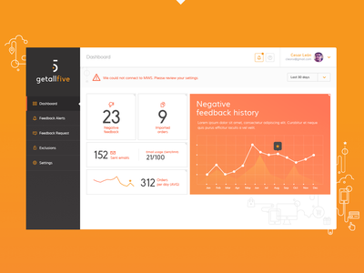 Dasboard Get All Five five yellow data web graphic  design interaction design ui  ux design ui