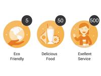 Achievements For Coffeeshop Recommendation App
