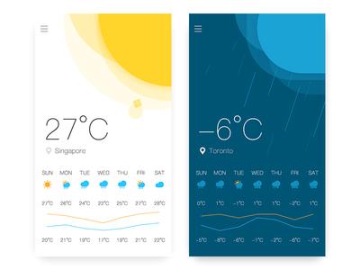 Weather Genie blue white app rain sun weather