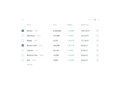 coindex®individual portfolio configuration