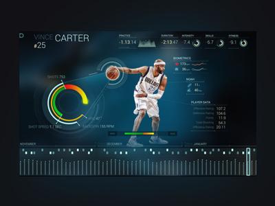 Player Analytics analytics sports basketball