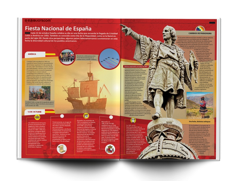 Educational Infographic - Spanish National Holiday icons vector americas spain national day editorial layout editorial design graphic design educational publishing editorial infographics