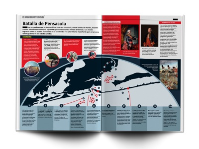 Educational Infographic - Battle of Pensacola graphic design design vector vectorart map design history educational graphicdesign editorial layout vector illustration infographics editorial design