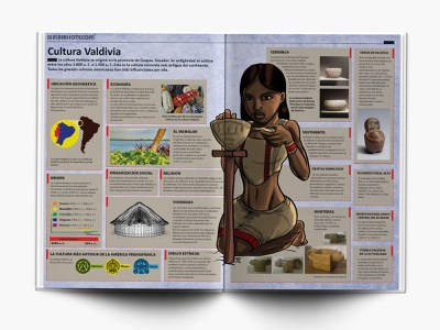 Educational Infographic - Valdivia Culture editorial layout precolumbine culture valdivia graphic design editorial design digitalart print educational infographic illustration