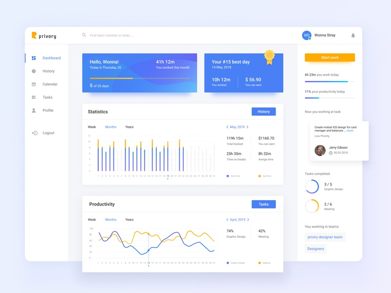 Worker Dashboard charts process profile icon graphics digital statistic graphs user dashboard diagram dashboard design dashboard ui dashboard web ui ux