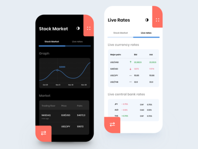 Stock Market Trading App Concept
