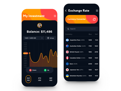 Investment App mobile balance banking banking app credit card trading currency converter currency virtual card money transfer wallet money fintech finance investments investment