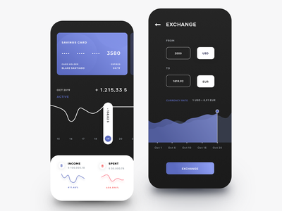 Mobile Banking Concept wallet app mobile income currency planner mobile app budget virtual card banking app banking money transfer credit card money finance balance wallet fintech