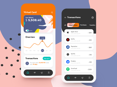 Flash Pay App ⚡️ brand cards mobile app mobile transition finance monitoring finance application transaction budget virtual card banking app banking money transfer credit card money finance balance wallet fintech