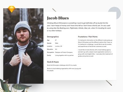 User Persona Sketch Templates interview research ux research user personas user persona persona