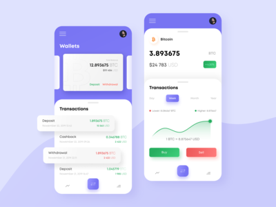 Cryptocurrency Exchange – Mobile App