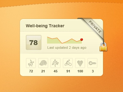 MeYou Health - Well-being Tracker Widget - revised orange green red lock banner private icons graph score texture dashed chart transparency widget wellness wellbeing