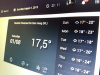 Dashboard: Weather Widget