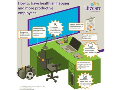 Lc Workplace Infographic