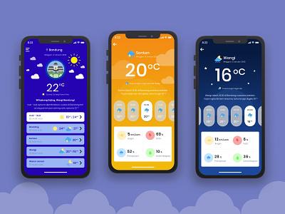 Sundanese Weather App weather app uiuxdesign web design app design user interface design mobile app mobile apps uiux ui design ui