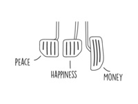 Peace-Happiness-Money