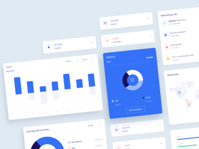 Dashboard UI Components card statistics react progress bar material icons grids graphic form font field components component library clean dashboard interface design ui app ui design