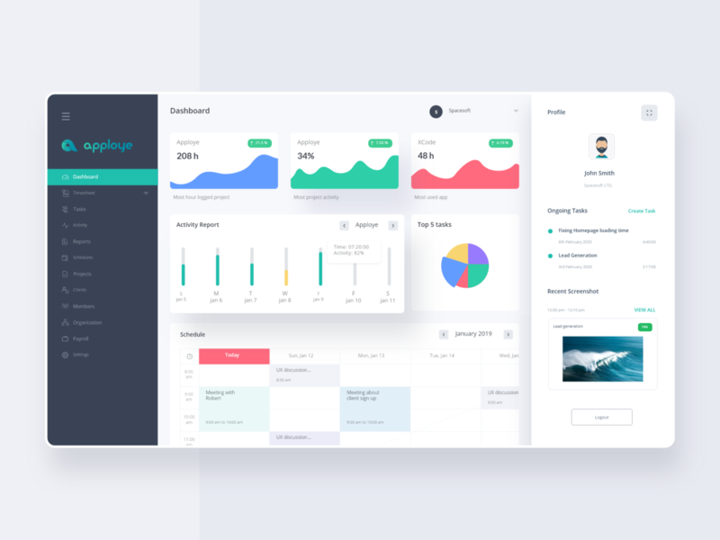 SAAS Dashboard - Time Tracking Application 😊 product design data report schedule activity profile graph stats statistics saas web ux user inteface user ui interface design dashboad chart application