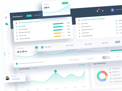 Time Tracking SAAS Dashboard 🔥 app design cards ui user interface web web app chart analytics component library components dashboard fintech ux design web design time tracking app ui design product design report activity graph design
