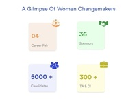 Women Changemakers