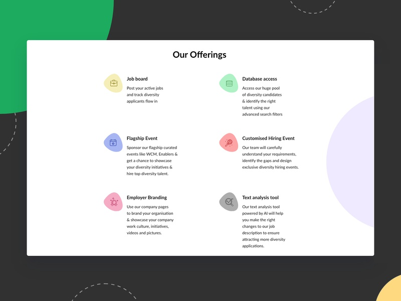 Feature Concept mordern clean design clean ui job application job boards job board brand design job portal clean features page how it works minimal website design ux userinterface landingpage experience design features