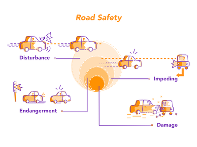 Road Safety – Infographics