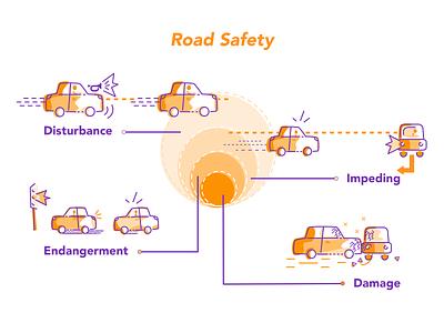 Road Safety –Infographics chart icon illustrator vector explanatory information design infographic data visulization