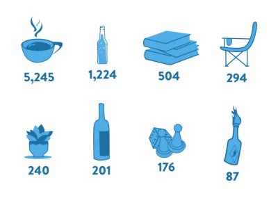 infographic branding ux ui design vector illustration