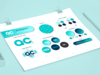 AC Graphics - Brand Identity oDocument Mock Up