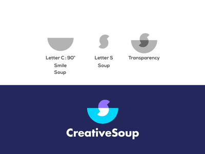 Creative Soup s logo transparent minimal letterforms abstract logo logo design design transparency branding logomarks smile c logo monogram cs logo cs