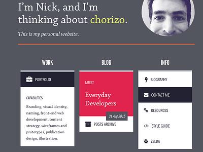 Chorizo sitemap chorizo blog archive zelda style guide portfolio