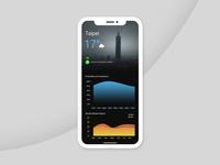 Dailyui 018 analytics chart
