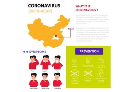 wuhan coronavirus infographic
