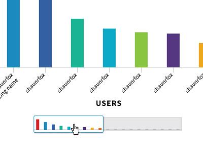 Bar Chart Overflow grabber bar chart chart ui