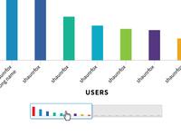 Bar Chart Overflow