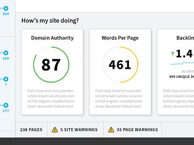 Website Stats  website cards warnings stats