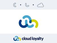 Cloud Loyalty Branding