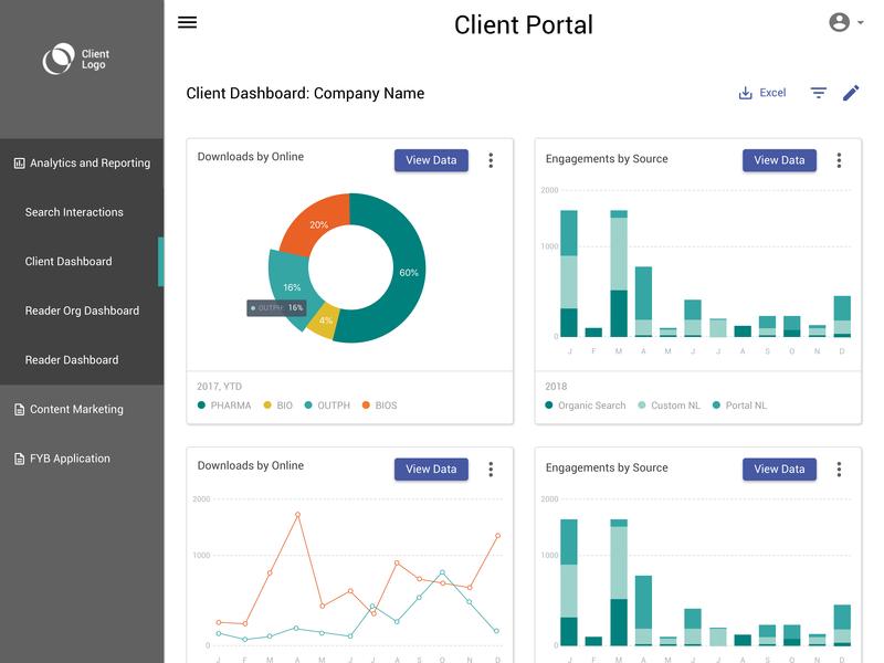 Client Dashboard analytics dashboard analytics chart analytics dashboard