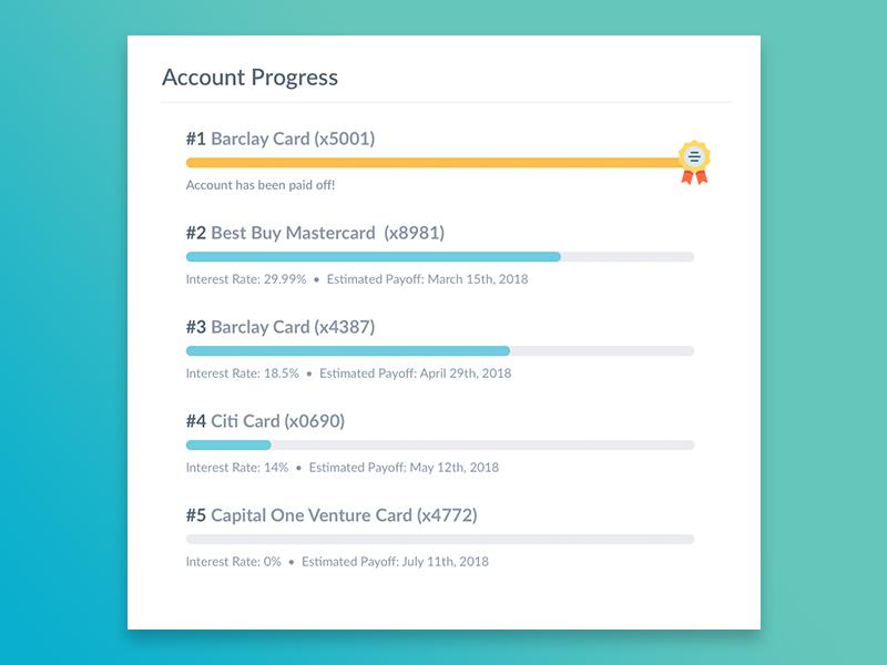 Debt Payment Progress Chart rewards app dashboard finance line chart progress