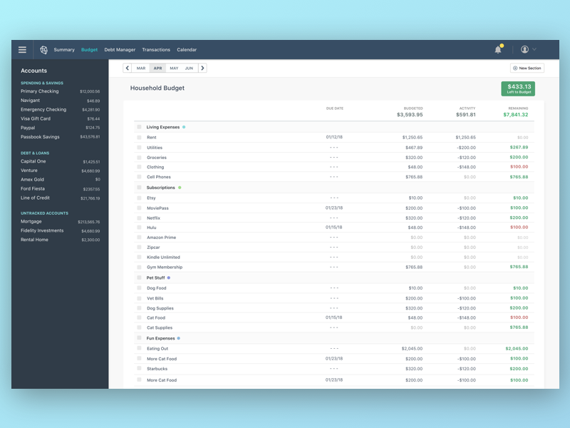 finance dashboard budget screeen by alonso chavarriaga dribbble