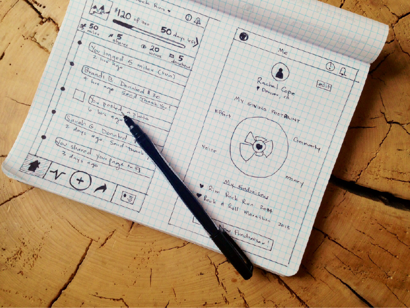 Wireframe Sketch sketch wireframe ui mobile app