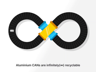 An Educational Post for CanKaaFan | Concept vector animation motion design 2danimation aluminium cans recycling motion animation animation motion lottie