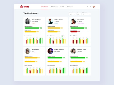 Dashboard | HRMS management system payroll minimal ux ui performance chart employee engagement shift web app employees graph ui analytics chart crm dashboad