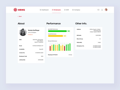 Employee Profile | HRMS about performance info profile design profile card profile page profile web app shift payroll minimal management system management app hrms employment employer employees employee engagement department day and night
