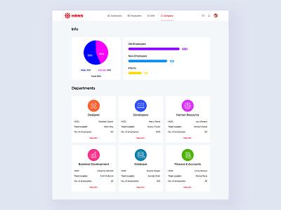 Company | HRMS company about charts statistics info web app skills shift payroll minimal management system management app hrms employment employer employees employee engagement department crm software crm