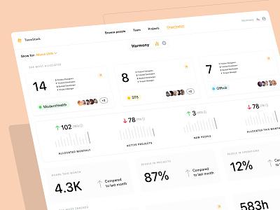 TeamStack - Organisation Dashboard app clean dashboard design user experience userinterface metrics graphs list management tooploox project simple user ui ux web web app