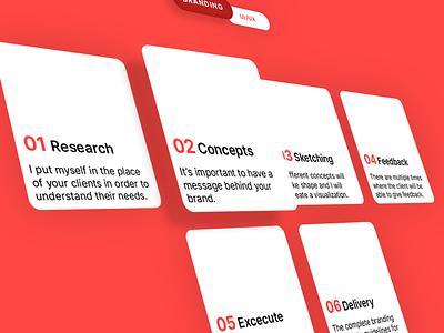 Proces UI and Branding design web app website design screen process concepts product design web design webdesigns section mobile web execute feedback sketch research proces portfolio website uiux ui