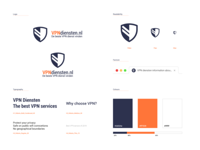 VPN Service Branding