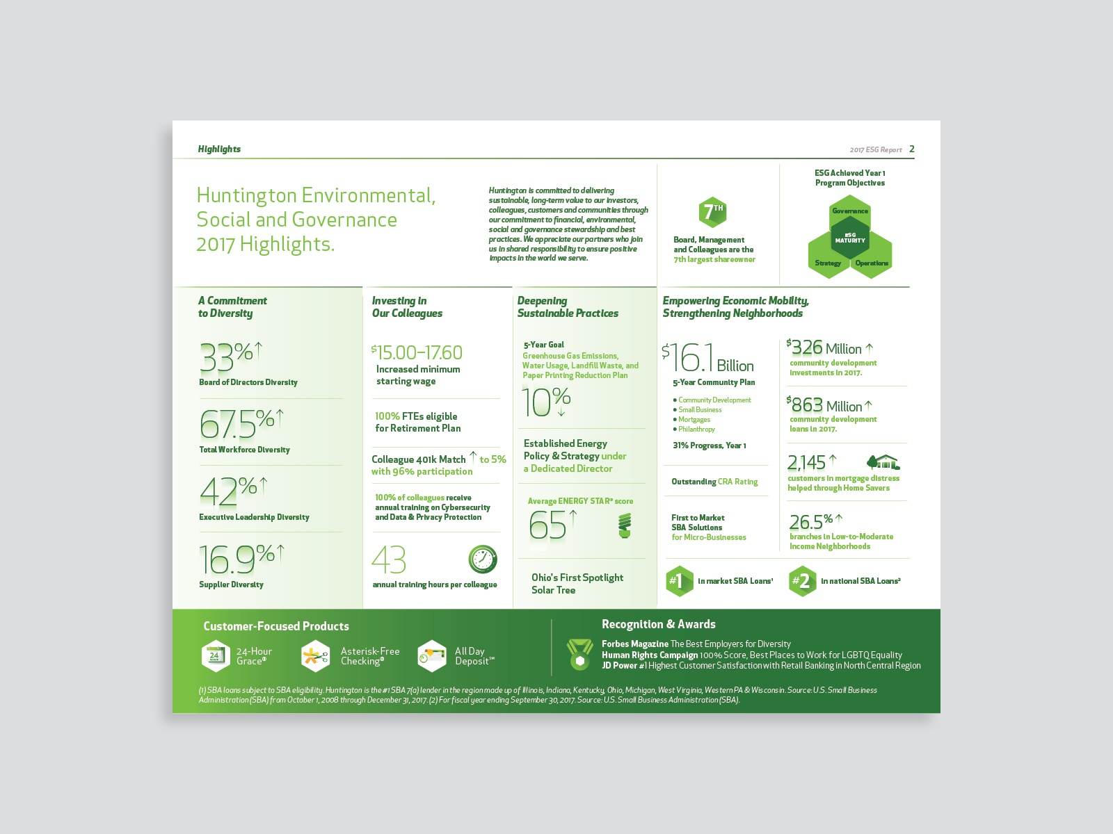 Huntington Bank - ESG Report
