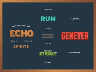 Echo Spirits Distilling Package Design Details